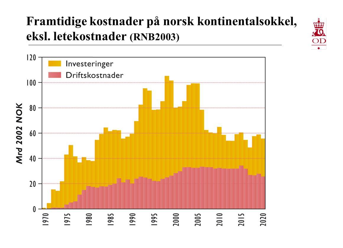 Framtidige kostnader på norsk kontinentalsokkel, eksl