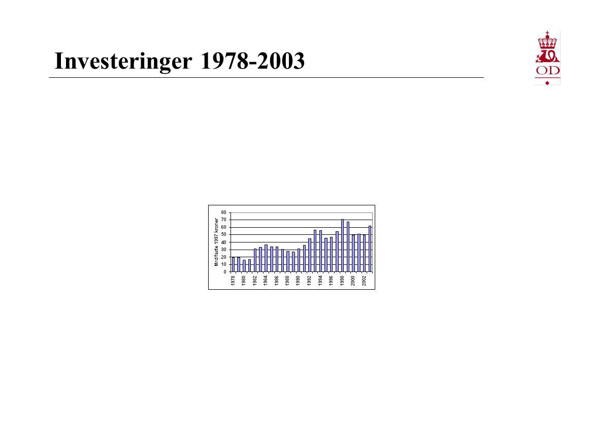 Investeringer 1978-2003