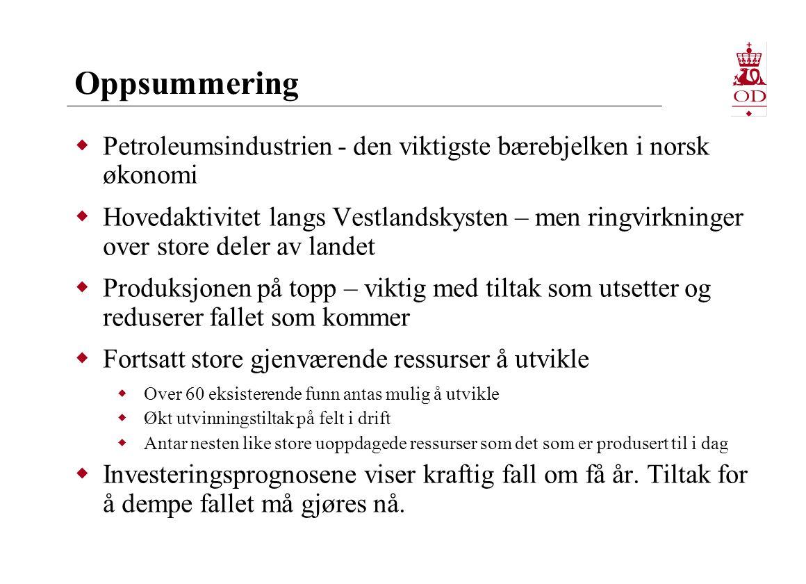 Oppsummering Petroleumsindustrien - den viktigste bærebjelken i norsk økonomi.