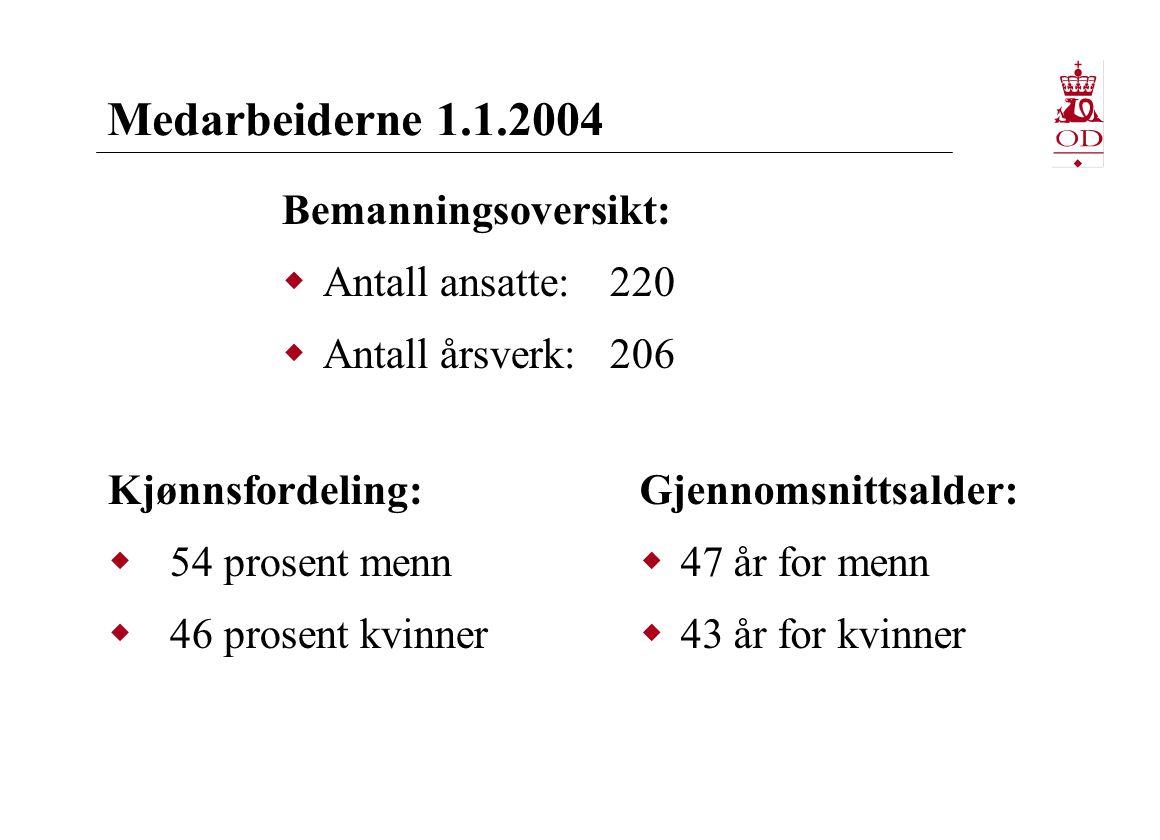 Medarbeiderne 1.1.2004 Bemanningsoversikt: Antall ansatte: 220
