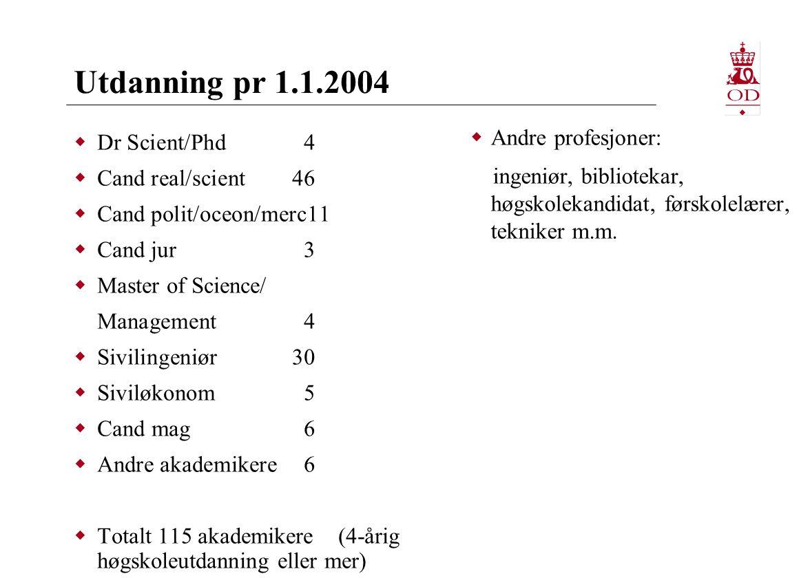 Utdanning pr 1.1.2004 Andre profesjoner: Dr Scient/Phd 4