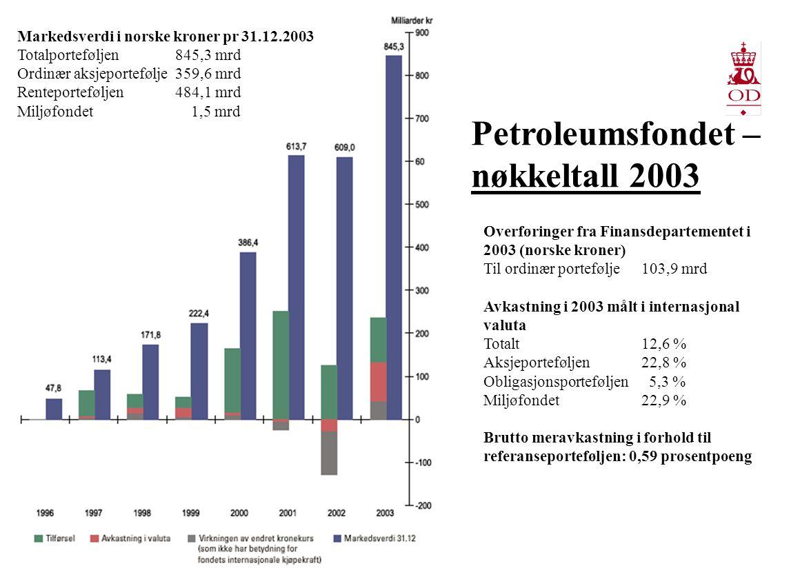 Petroleumsfondet – nøkkeltall 2003