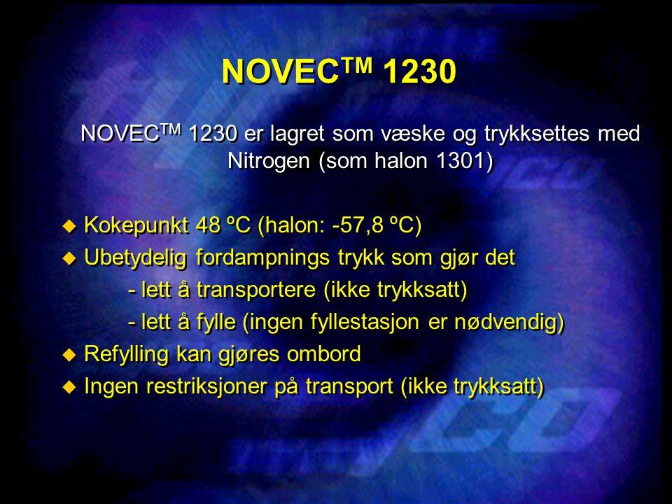 NOVECTM 1230 NOVECTM 1230 er lagret som væske og trykksettes med Nitrogen (som halon 1301) Kokepunkt 48 ºC (halon: -57,8 ºC)