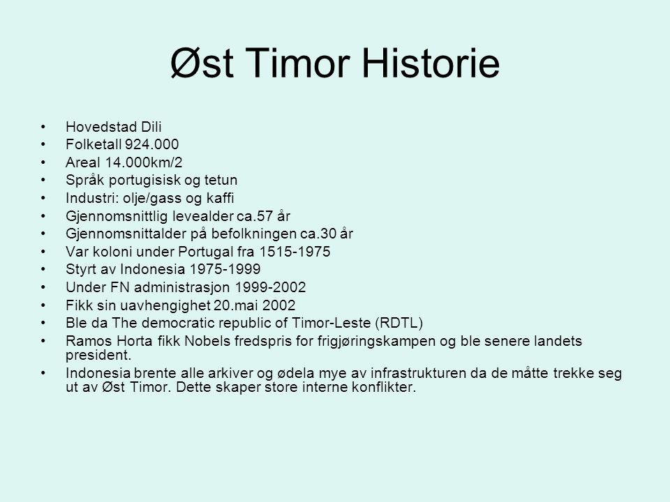 Øst Timor Historie Hovedstad Dili Folketall 924.000 Areal 14.000km/2