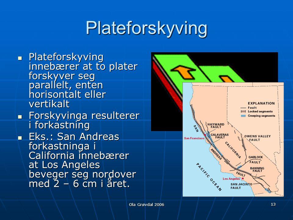 Plateforskyving Plateforskyving innebærer at to plater forskyver seg parallelt, enten horisontalt eller vertikalt.