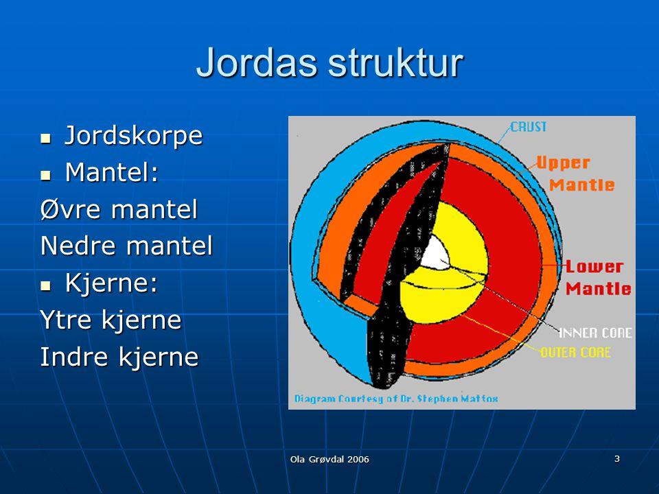 Jordas struktur Jordskorpe Mantel: Øvre mantel Nedre mantel Kjerne: