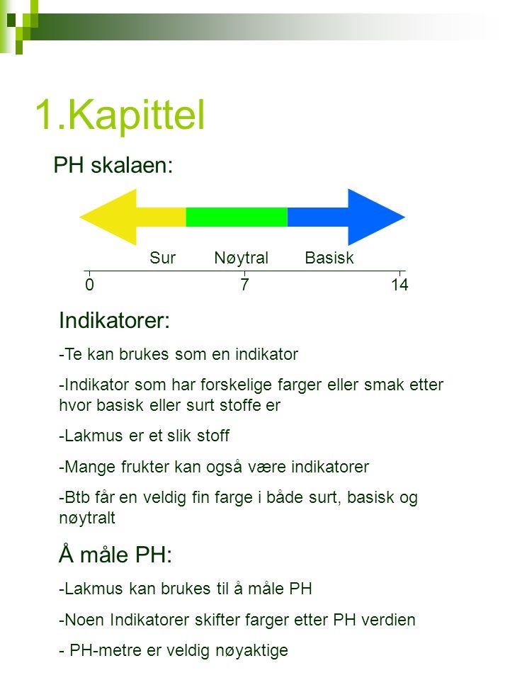 1.Kapittel PH skalaen: Indikatorer: Å måle PH: Sur Nøytral Basisk 7 14