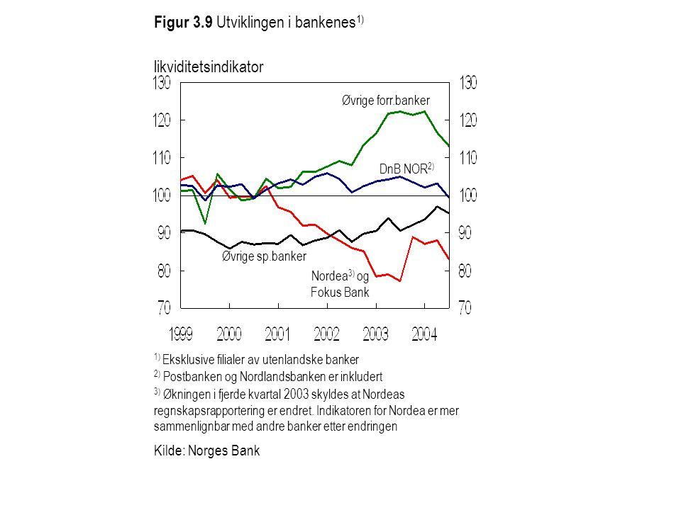 Figur 3.9 Utviklingen i bankenes1) likviditetsindikator