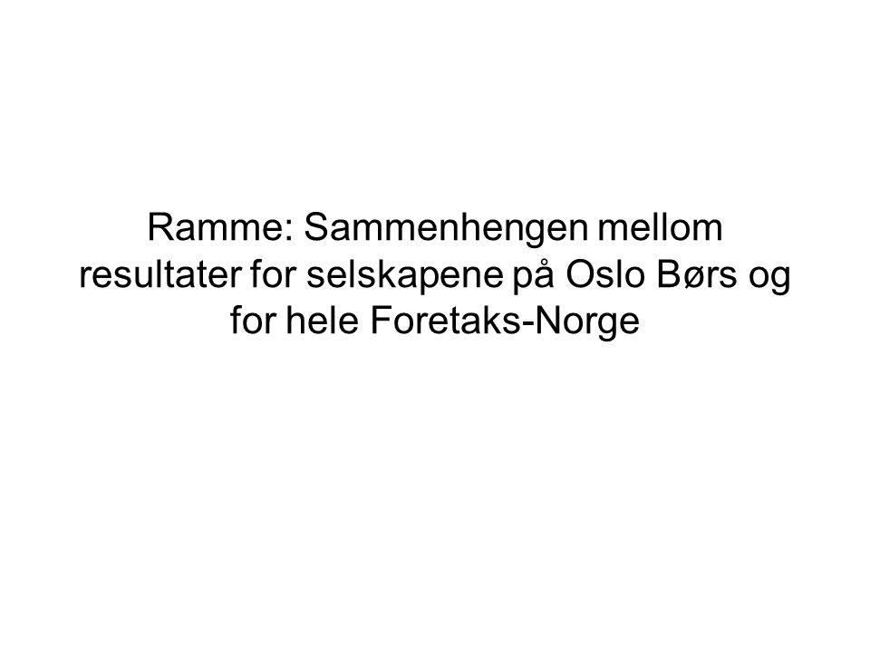 Ramme: Sammenhengen mellom resultater for selskapene på Oslo Børs og for hele Foretaks-Norge