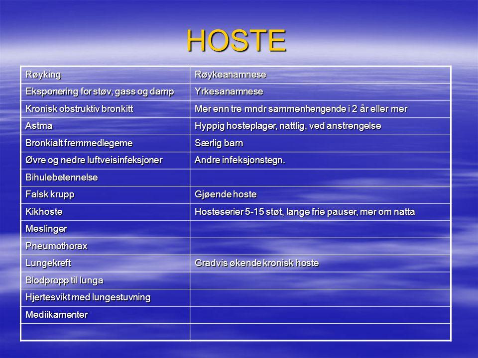 HOSTE Røyking Røykeanamnese Eksponering for støv, gass og damp