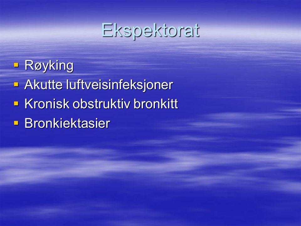 Ekspektorat Røyking Akutte luftveisinfeksjoner