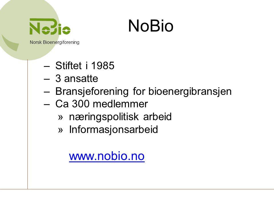 NoBio Stiftet i 1985 3 ansatte Bransjeforening for bioenergibransjen