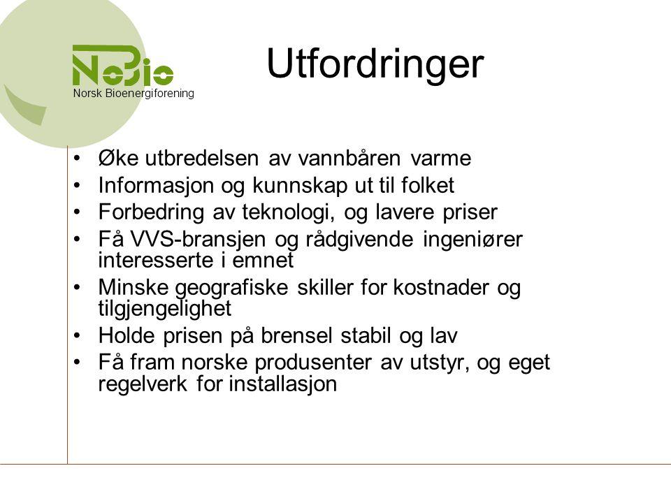 Utfordringer Øke utbredelsen av vannbåren varme