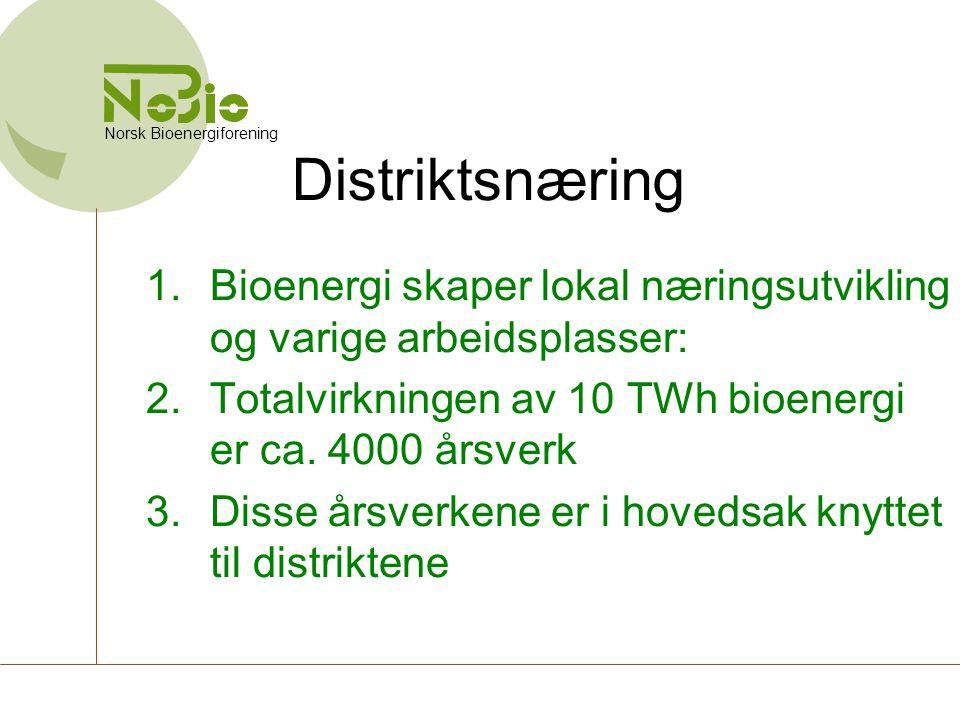 Distriktsnæring Norsk Bioenergiforening. Bioenergi skaper lokal næringsutvikling og varige arbeidsplasser: