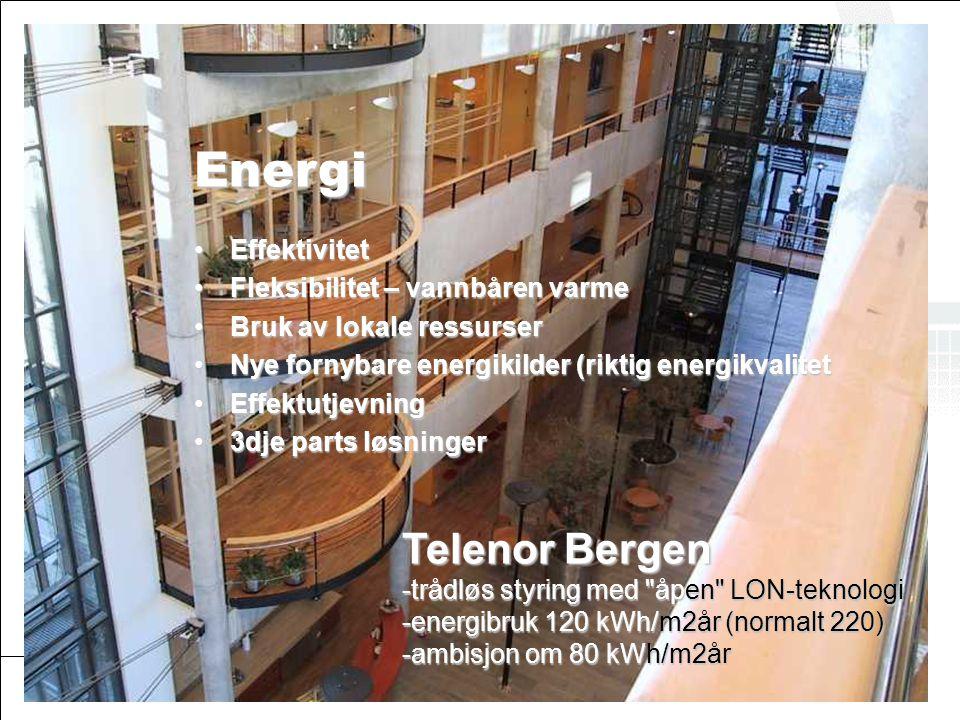 Energi Telenor Energi Telenor Bergen Effektivitet