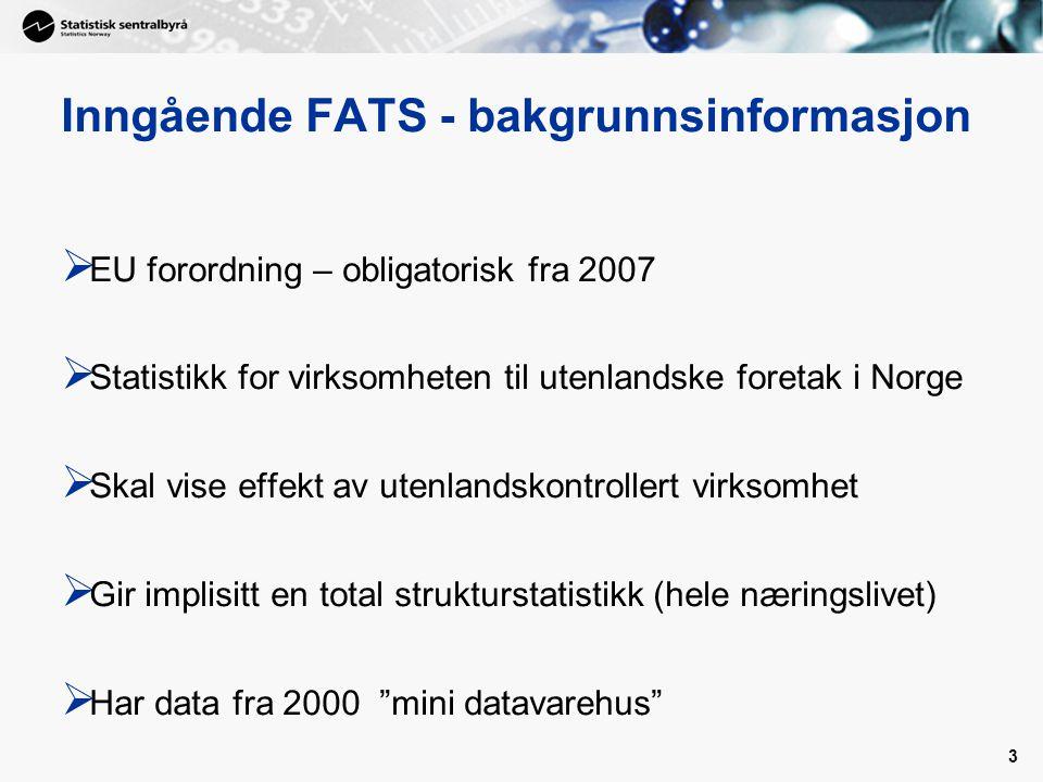 Inngående FATS - bakgrunnsinformasjon