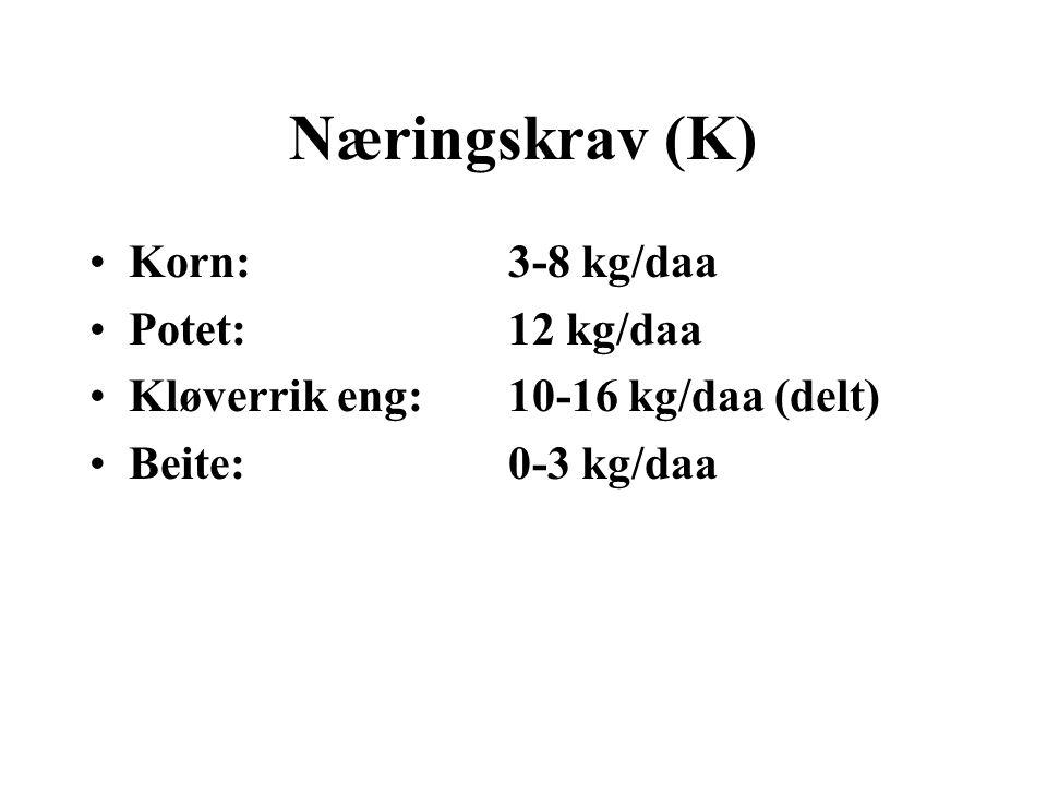 Næringskrav (K) Korn: 3-8 kg/daa Potet: 12 kg/daa