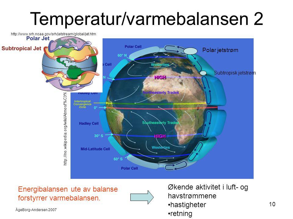 Temperatur/varmebalansen 2