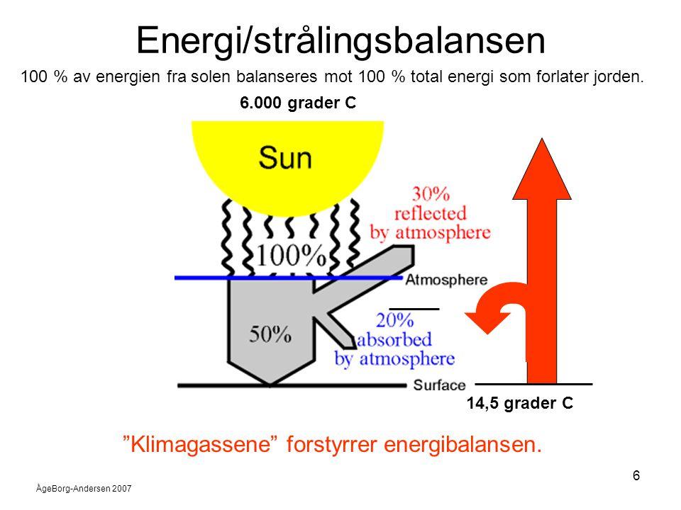 Energi/strålingsbalansen