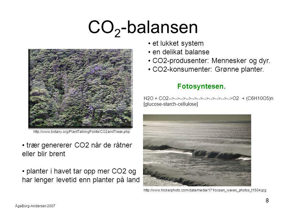 CO2-balansen et lukket system en delikat balanse