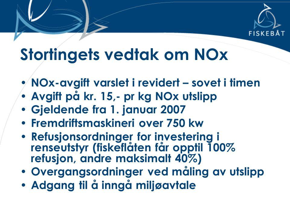 Stortingets vedtak om NOx
