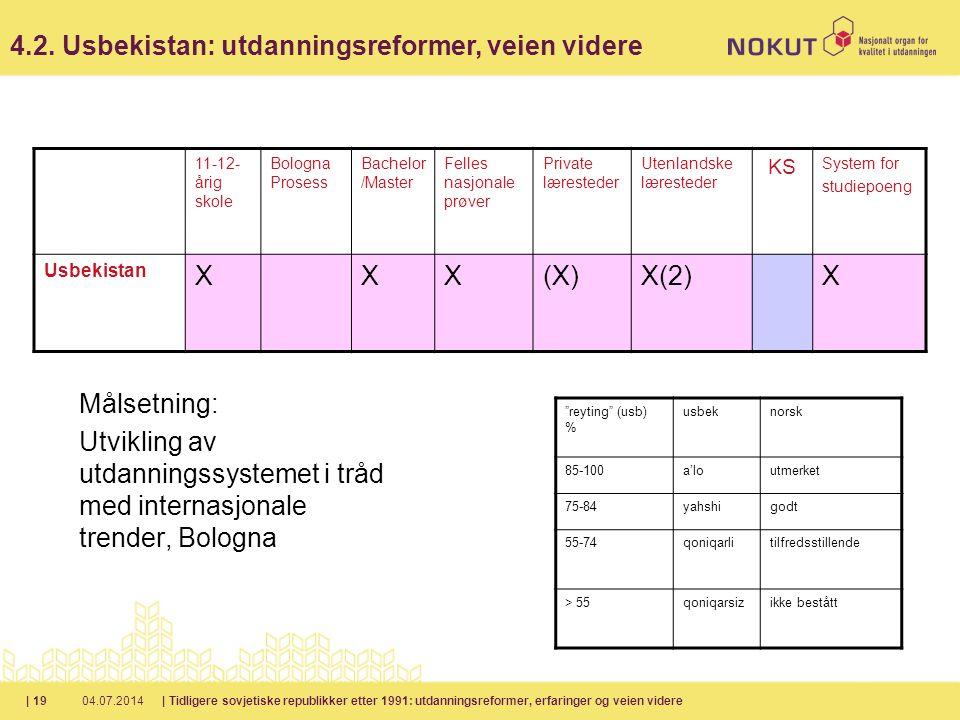 4.2. Usbekistan: utdanningsreformer, veien videre