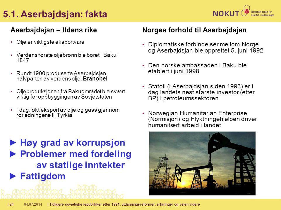 5.1. Aserbajdsjan: fakta Aserbajdsjan – Ildens rike. Olje er viktigste eksportvare. Verdens første oljebrønn ble boret i Baku i 1847.