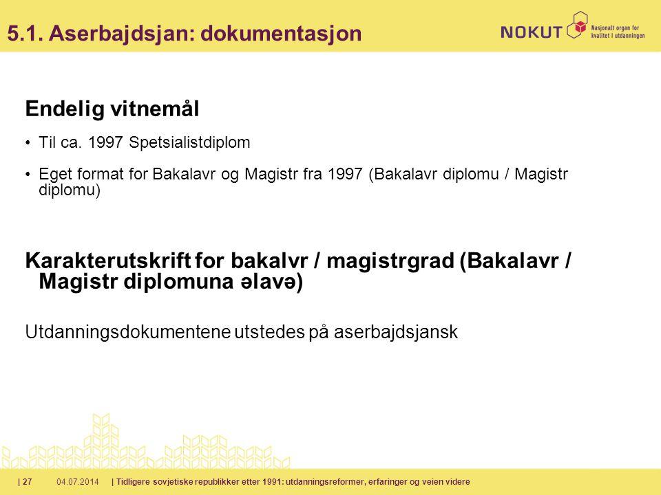 5.1. Aserbajdsjan: dokumentasjon