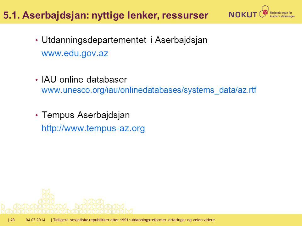 5.1. Aserbajdsjan: nyttige lenker, ressurser
