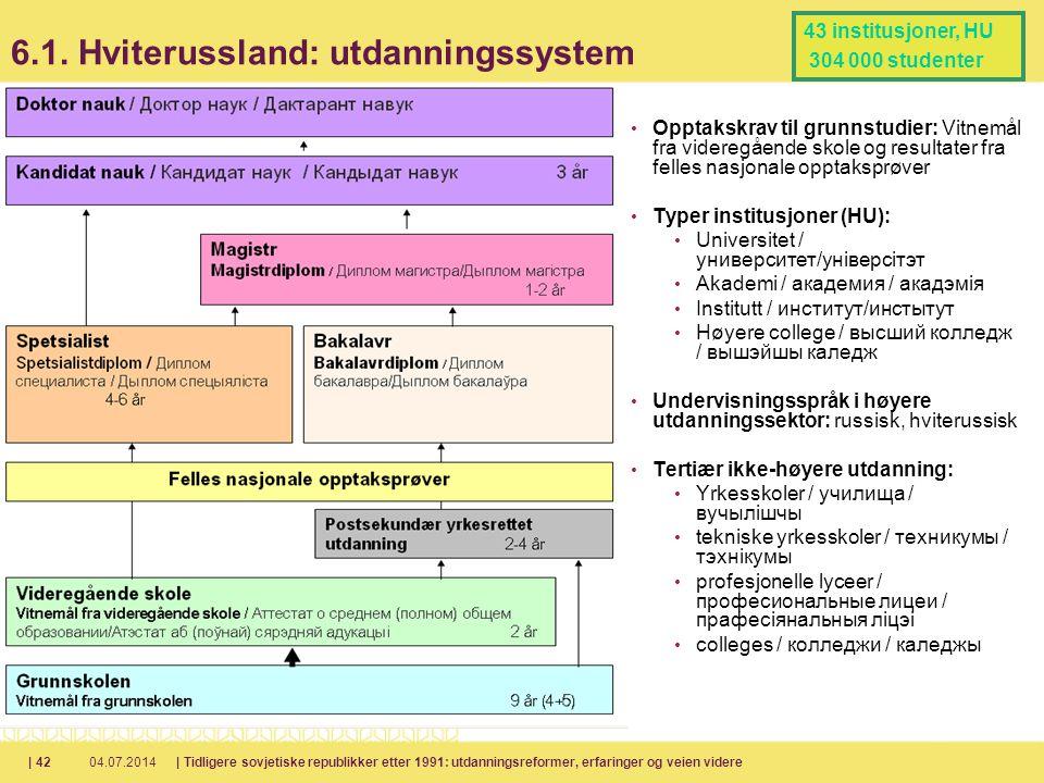 6.1. Hviterussland: utdanningssystem