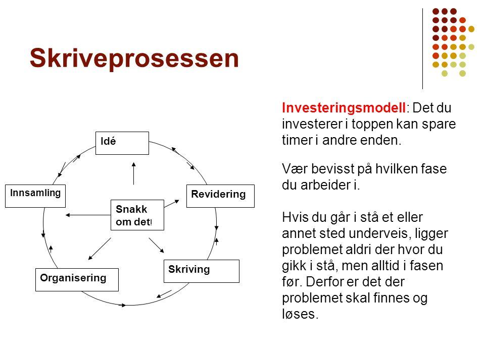 Skriveprosessen Investeringsmodell: Det du