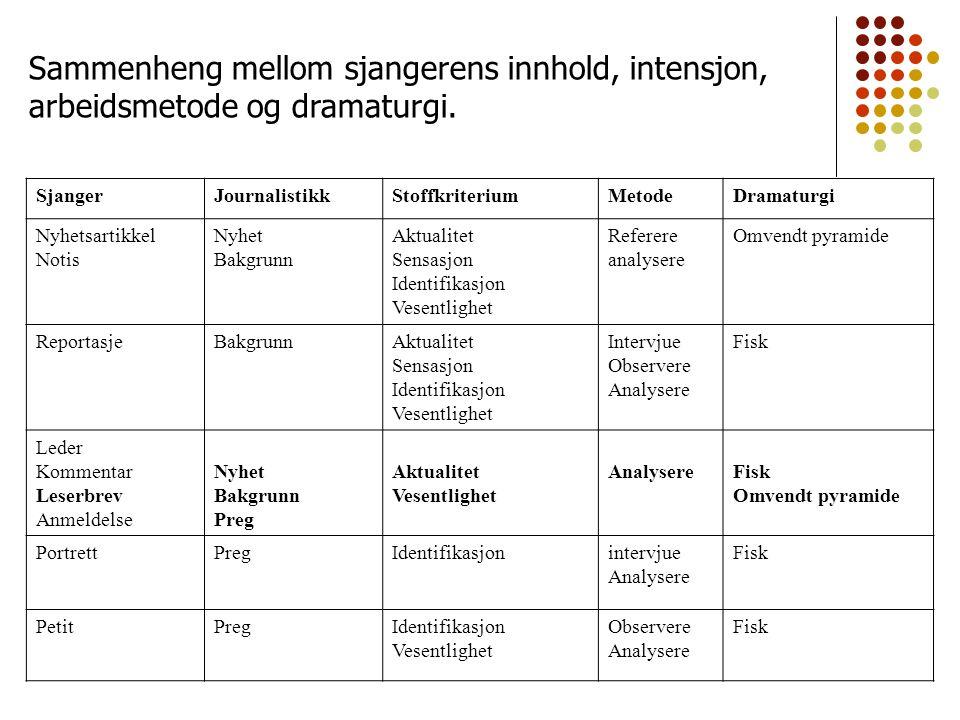 Sammenheng mellom sjangerens innhold, intensjon, arbeidsmetode og dramaturgi.