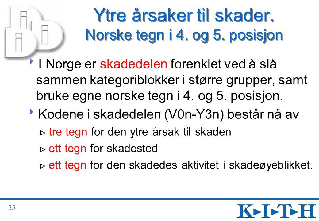 Ytre årsaker til skader. Norske tegn i 4. og 5. posisjon