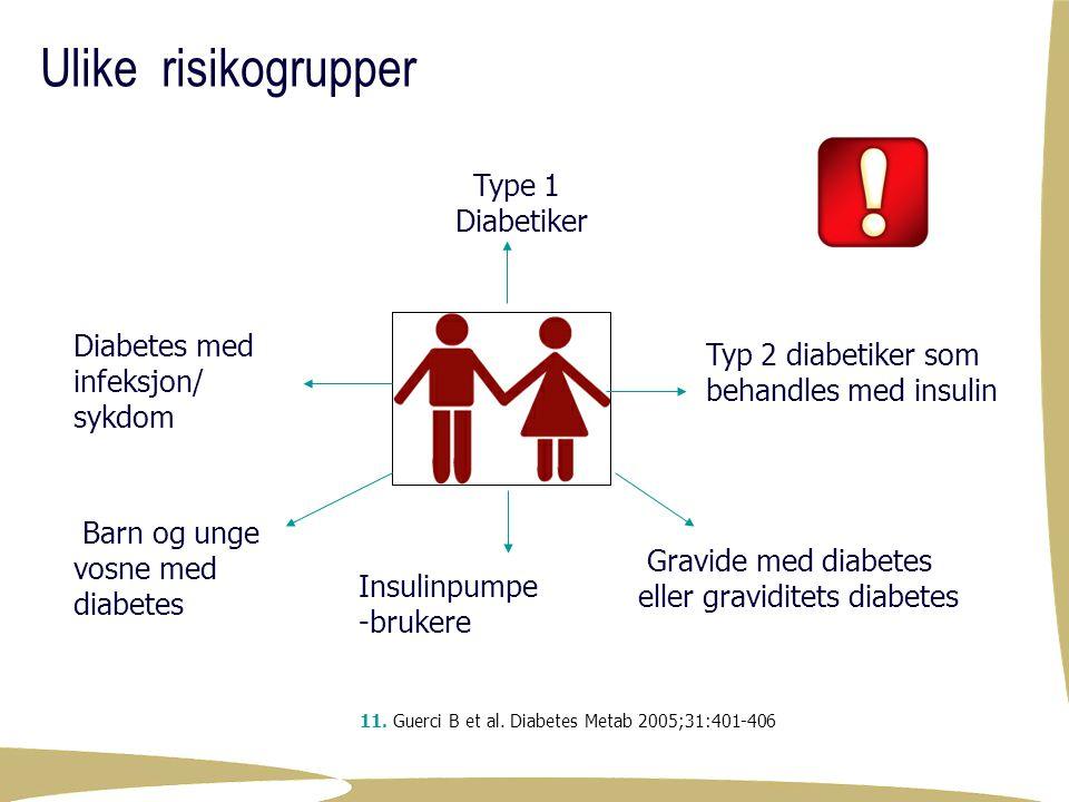 Ulike risikogrupper Type 1 Diabetiker Diabetes med infeksjon/ sykdom