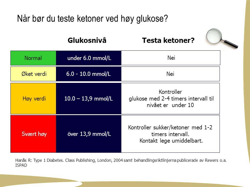 Når bør du teste ketoner ved høy glukose