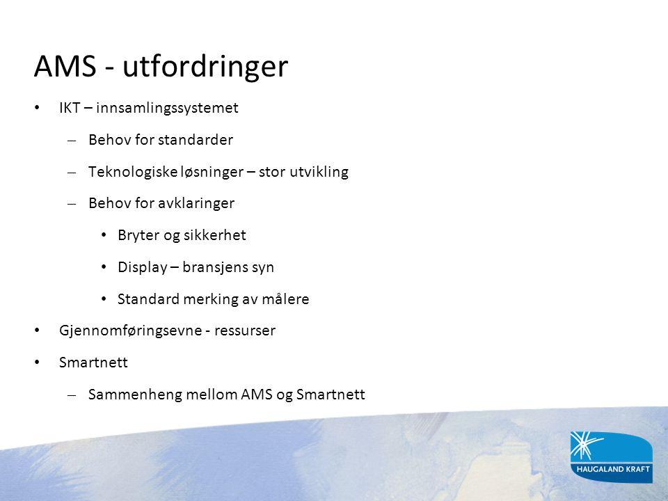 AMS - utfordringer IKT – innsamlingssystemet Behov for standarder