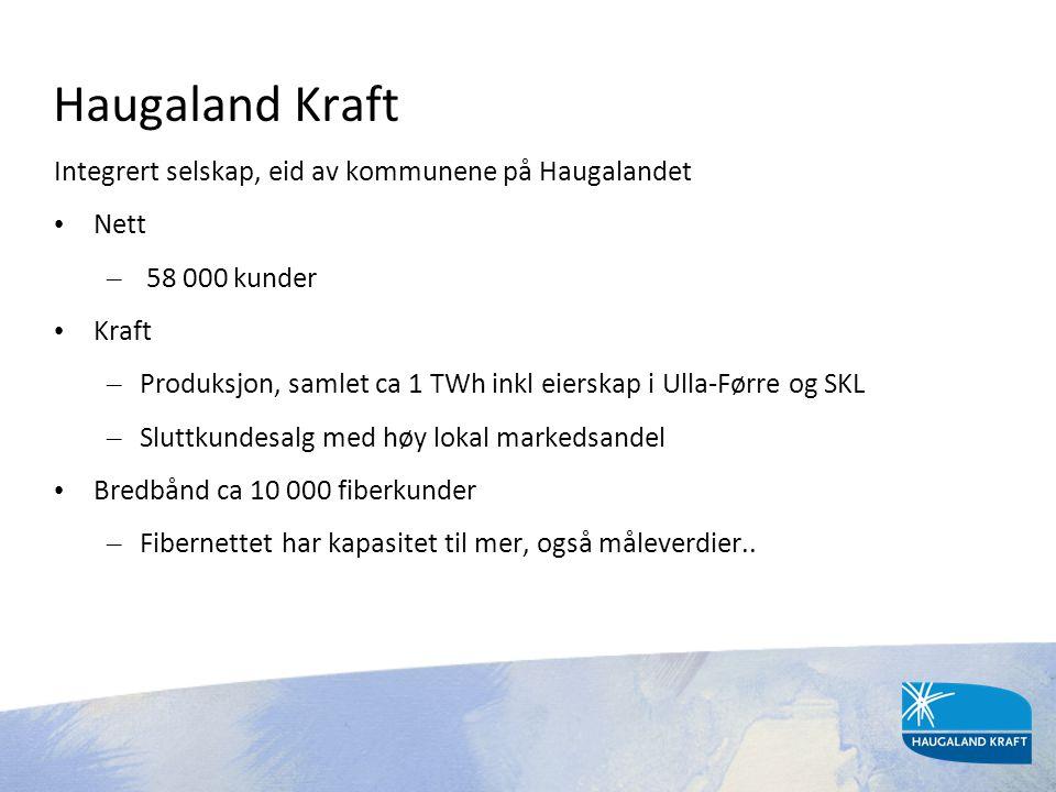 Haugaland Kraft Integrert selskap, eid av kommunene på Haugalandet