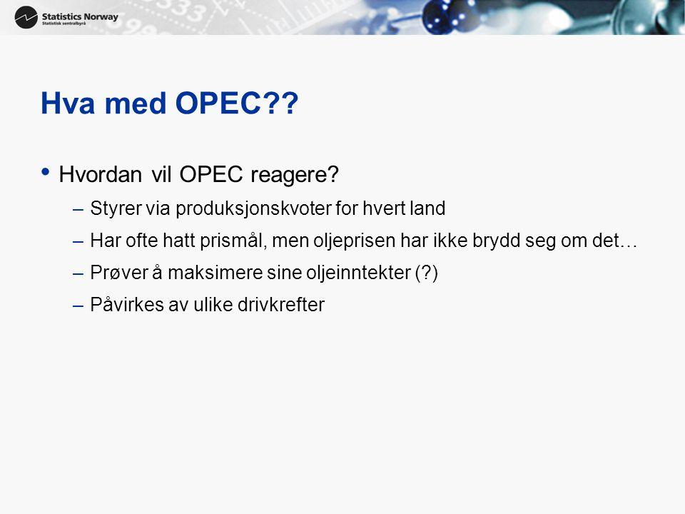Hva med OPEC Hvordan vil OPEC reagere