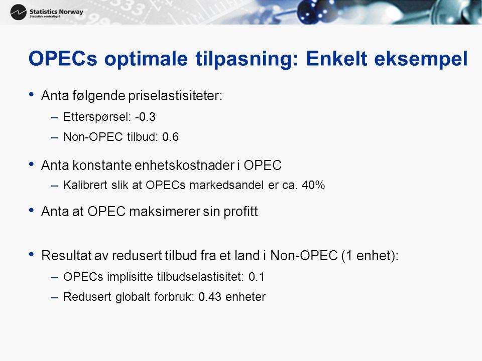 OPECs optimale tilpasning: Enkelt eksempel