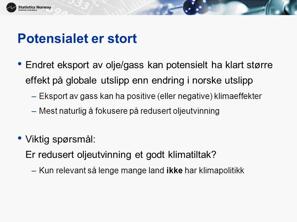 Potensialet er stort Endret eksport av olje/gass kan potensielt ha klart større effekt på globale utslipp enn endring i norske utslipp.