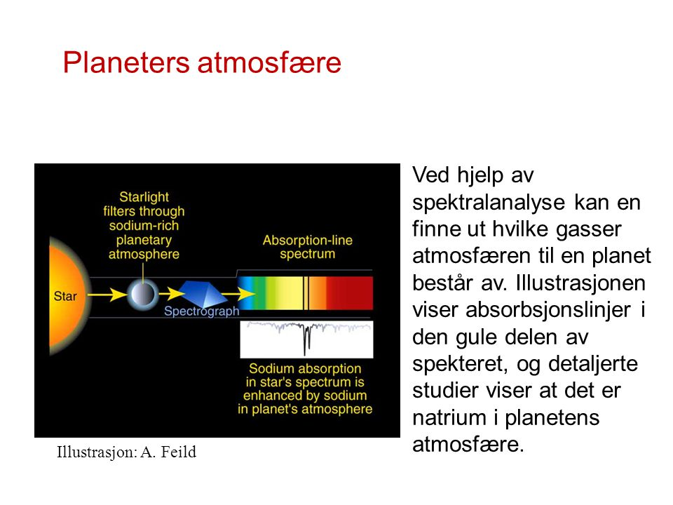 Planeters atmosfære
