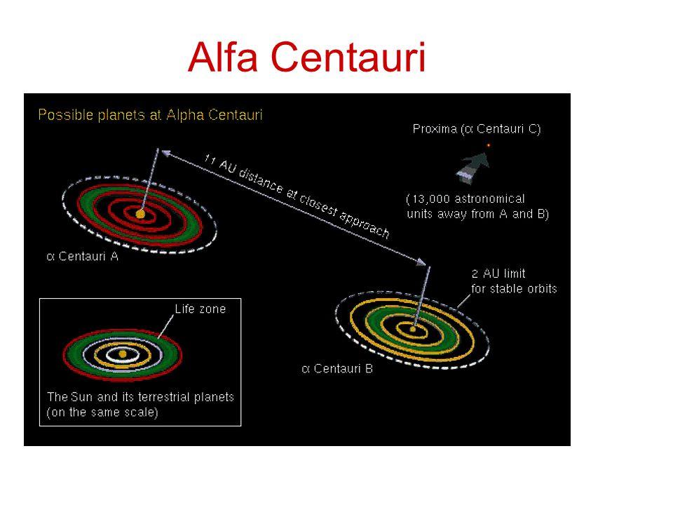 Alfa Centauri