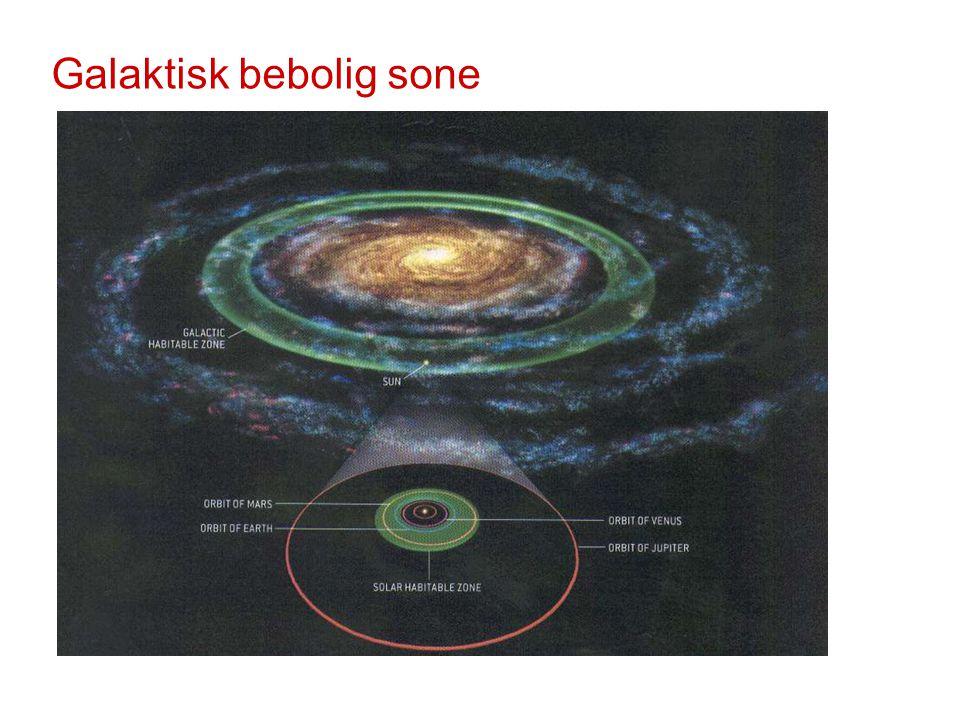 Galaktisk bebolig sone