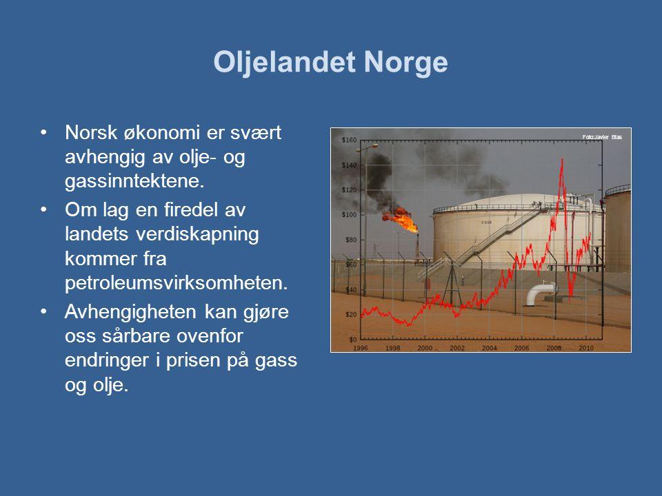 Oljelandet Norge Norsk økonomi er svært avhengig av olje- og gassinntektene.