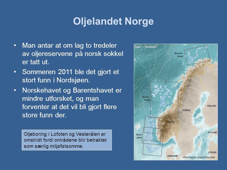 Oljelandet Norge Man antar at om lag to tredeler av oljereservene på norsk sokkel er tatt ut. Sommeren 2011 ble det gjort et stort funn i Nordsjøen.