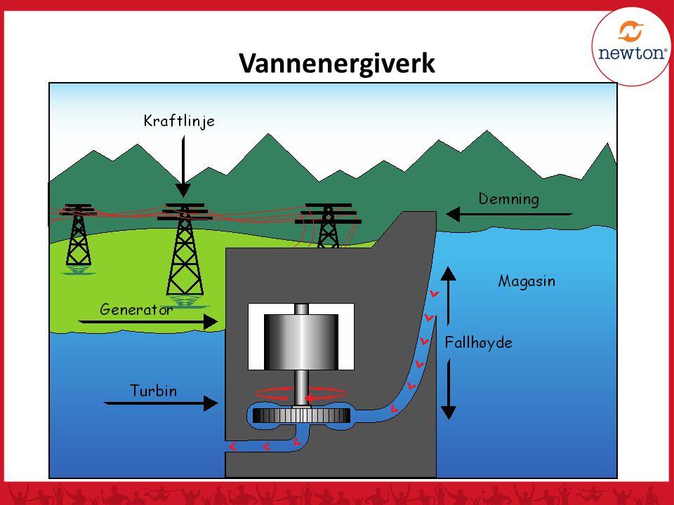 Vannenergiverk Hvilke andre typer kraftverk finnes det