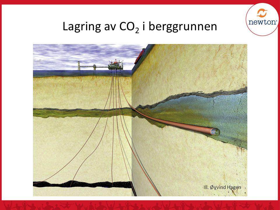 Lagring av CO2 i berggrunnen