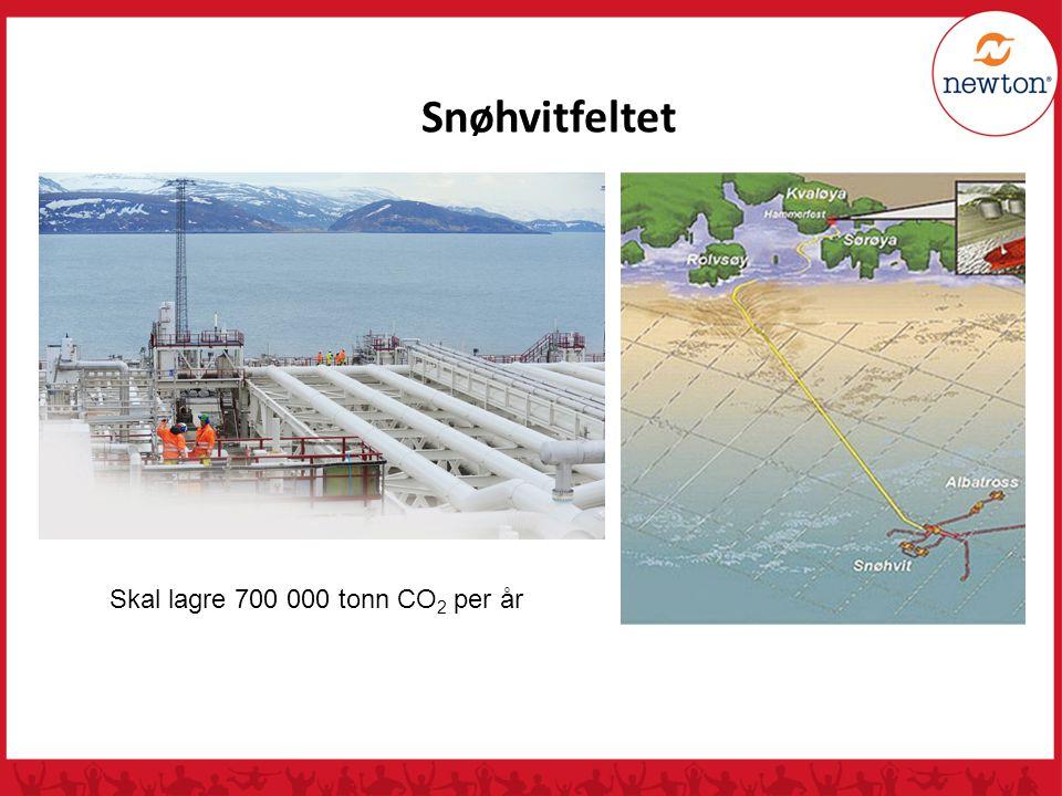 Snøhvitfeltet Skal lagre 700 000 tonn CO2 per år