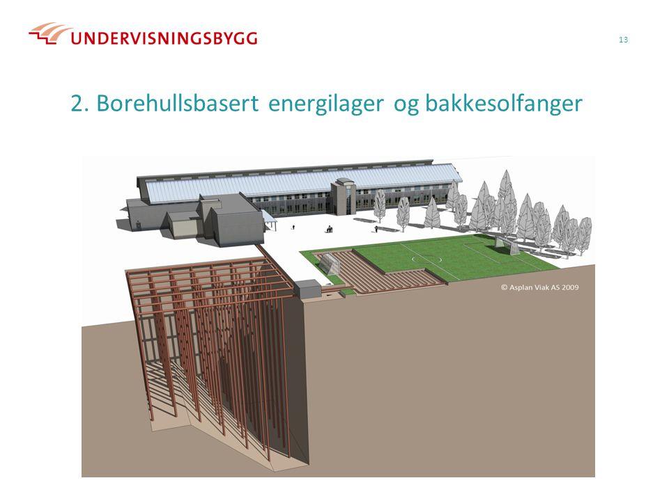 2. Borehullsbasert energilager og bakkesolfanger