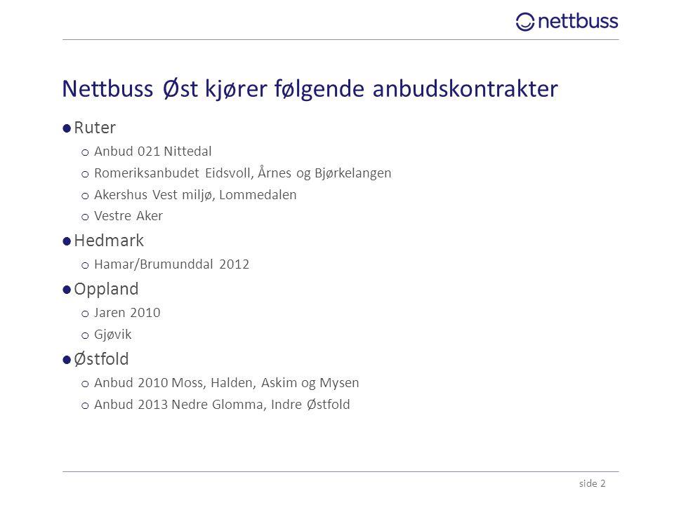 Nettbuss Øst kjører følgende anbudskontrakter